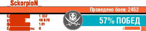 http://proships.ru/stat/userbar/_SckorpioN_.png